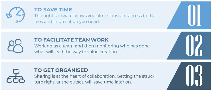 why choose compassair collaboration software